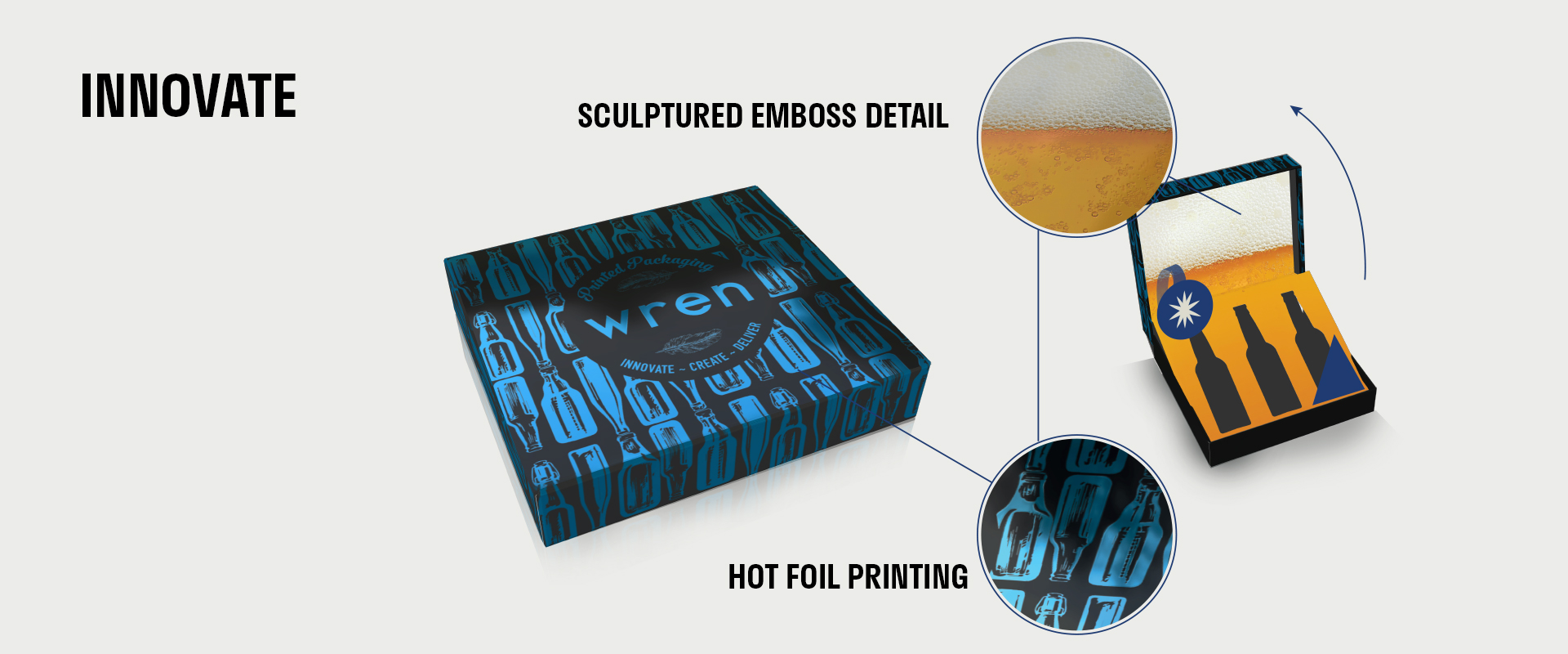 Wren Packaging